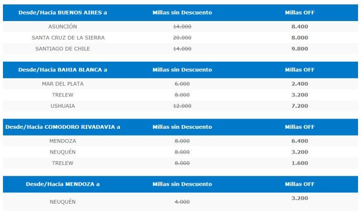 2019-06-1 Promo Aerolineas1